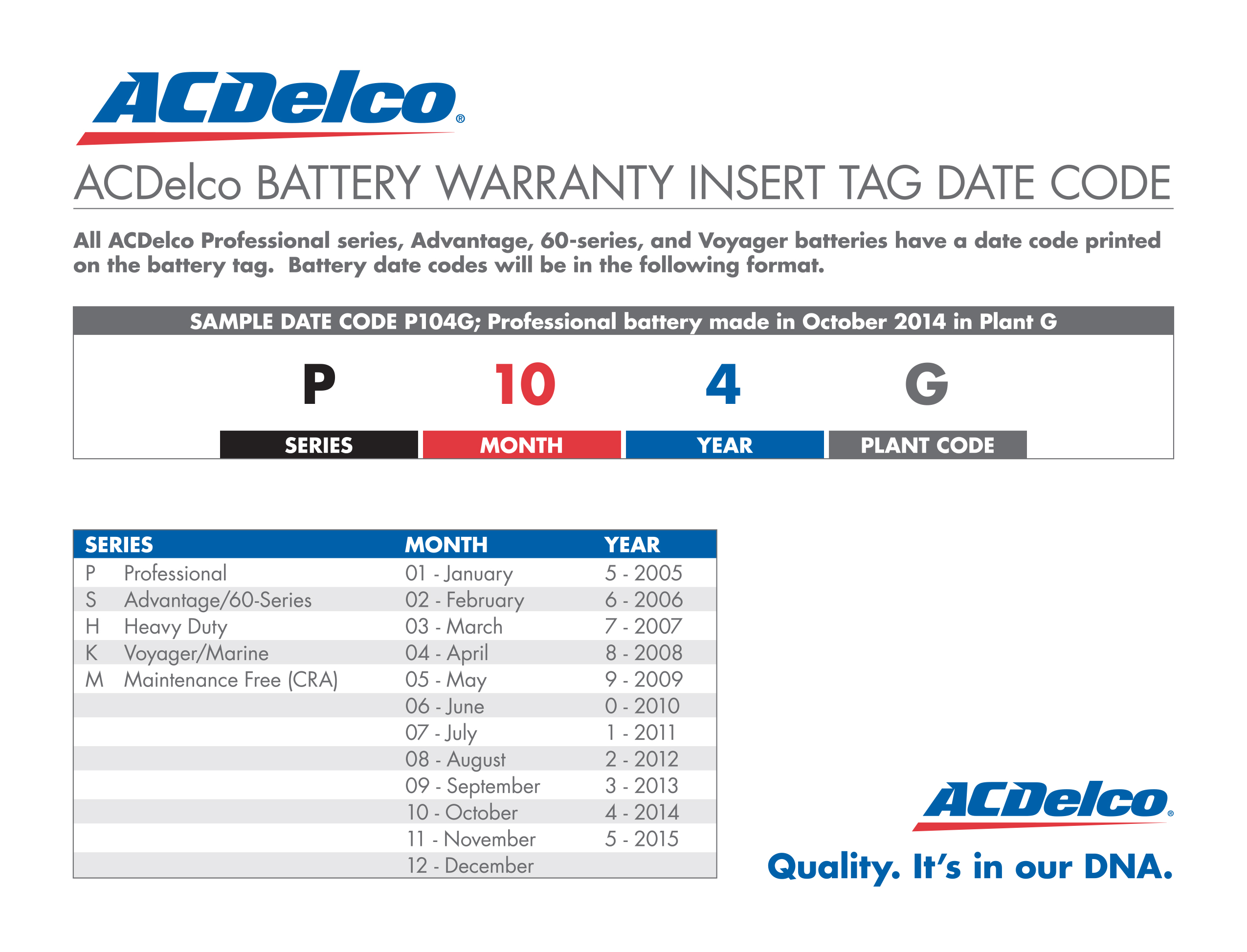 acdelco canada • battery warranty
